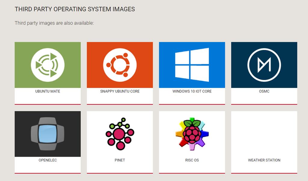 Инсталиране и конфигуриране на RASPBERRY PI 2 B (Raspbian OS) като